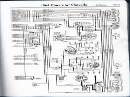 1970 bu wiring diagram explore wiring diagram on the net • 1970 chevelle wiring diagram bestharleylinks info sportster wiring diagram bu engine diagram