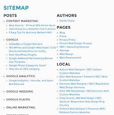 SEO HTML Sitemap - SEO Expert Uvenz