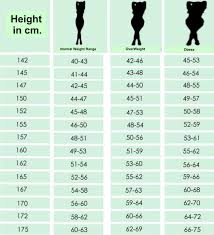 Human Height Conversion Chart 12 Conversion Chart For Height And Weight Resume Letter