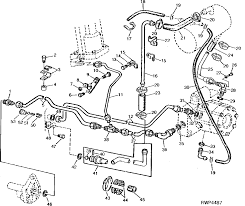 John deere 317 parts diagram library of wiring diagram u2022 rh diagr roduct today jd 318 parts diagram lawn tractor attachments
