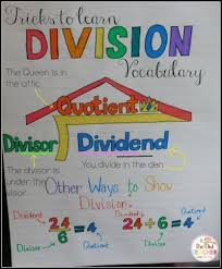 23 5th Grade Anchor Charts To Try In Your Classroom Fourth
