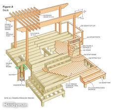 Deck Beam or Girder Construction  Installation  Connections furthermore How Far Can a Deck Joist Span    Fine Homebuilding in addition How to Build a Deck   Gardening   Outdoor Living   Pinterest furthermore Through   deck plate Girder bridge in addition How far can a deck beam span    Fine Homebuilding as well  as well Deck pictures and plans   Deck design and Ideas together with Platform Deck in addition Deck Joist Layout Procedure further Decks    Deck Joist Sizing and Spacing further Concrete Decks for Coastal Homes   Professional Deck Builder. on deck girder plans