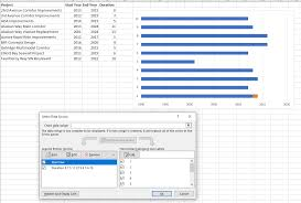 Gantt Chart Reddit Attempting To Make A Gantt Chart Excel