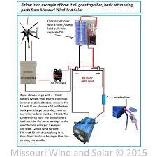 12v battery solar charger circuit diagram lovely solar panel charge 12 volt solar panel charge controller circuit diagram 12v battery solar charger circuit diagram lovely solar panel charge controller wiring diagram unique volt battery box
