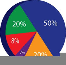 Free Clipart Images Pie Chart Free Images At Clker Com