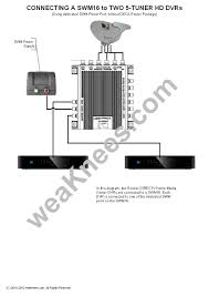 directv swm wiring diagrams and resources wiring a swm16 2 genie hmc