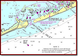 How To Read Sailing Charts Sailing Navigation Safety Hazardous Inlets And Alternate