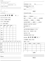 Report Sheet Template Nursing Cheat Sheet Template Puntogov Co