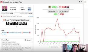 Logan Paul Subscriber Count Chart 79 Exact Ricegum Subscribers Count