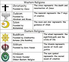Five Major Religions Chart Pin On Religion