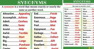 Another Word For Chart Synonym List Of 250 Synonyms From A Z With Examples 7 E S L