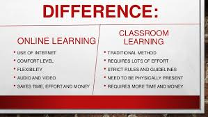 online education vs classroom teaching for more information myassignmenthelp net