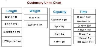 American Measurement System Chart Unit 5 Measurement Mrs Kaumps 4th Grade