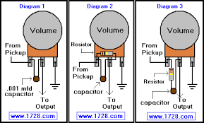 guitar wiring site iii value because after all it is your guitar this modification all you have to do is er the capacitor to those two terminals and that s it