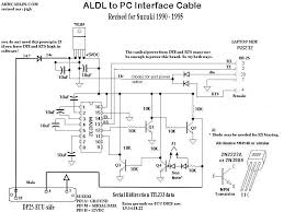 bull view topic wire under dash aldl connector  this is supposedly the interface being used by jerry jtgh or kick fix the original is here i was going to build one of these but went the