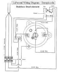 lapavoni nepolitana espresso espresso machines parts and repairs wiring diagram europiccola