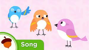 Birds Chart For Kindergarten Bird Theme Preschool Activities Fantastic Fun Learning