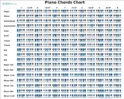 Piano Keyboard Chord Chart Pdf Www Bedowntowndaytona Com