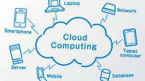 Cloud Computing Examples Cloud Computing Examples Essential Usages Of Cloud Technology Meant