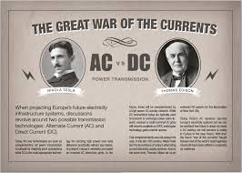 alternating current tesla. edison, not wanting to lose the royalties he was earning from his direct current patents, began a campaign discredit alternating current. tesla