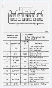 2001 chevy malibu factory radio wiring diagram stolac org GM Radio Wiring Diagram at 2001 Malibu Radio Wiring Diagram
