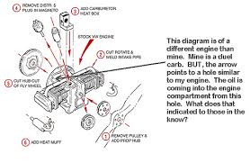 vw 2 0 engine diagram wirdig vw engine conversion diagram by magdelyn clarisse