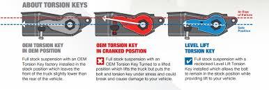 torsion key lift. 2011-2017 chevrolet gmc sierra 2500hd pro comp nitro 2.5\ torsion key lift
