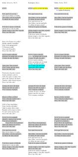 "multiple authorship and intermedia revision scholarly editing  view full sized image in new window figure 2 side by side comparison of the poem ""povo "" aa rodrigues s song ""povo que lavas no rio "" and a"
