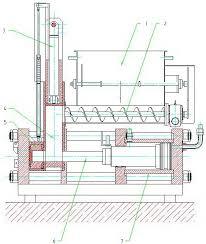 Реферат Разработка технологии производства композиционного  Описание работы гидравлического пресса для получения ruf брикетов