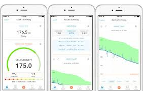 Mens Weight Loss Apps 15 Best Weight Loss Apps The Best Apps To Lose Weight