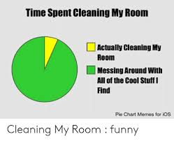 Time Spent Cleaning My Room Actually Cleaning My Room