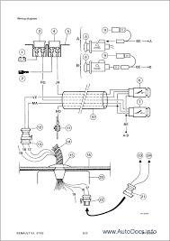 renault midlum repair manual repair manual order & download renault truck fault codes list at Renault Midlum Wiring Diagram