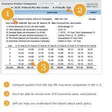 Term Quotes Life Insurance Mesmerizing Download Quote For Whole Life Insurance Ryancowan Quotes