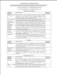 Between Sessions Mental Health Worksheets For Adults | Group ...