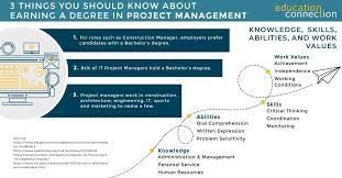 project management degrees