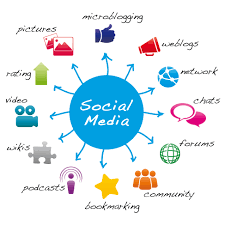Social Media Marketing Plan Social Media Marketing Agency Online Advertising Orlando 20