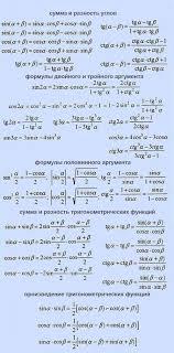 Информатика класс Тесты презентации контрольные работы Практическая работа Редактор формул в ms word cоздать документ по образцу
