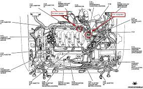 1996 ford engine diagram ford free wiring diagrams Wiper Motor Wiring Diagram For 1995 Windstar 1996 ford windstar 3 8 i want to verify location of the coolant Chevy Wiper Motor Wiring Diagram