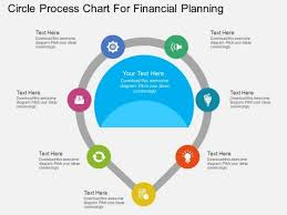 Seven Staged Circle Process Chart For Financial Planning