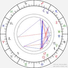 Jim Rash Birth Chart Horoscope Date Of Birth Astro
