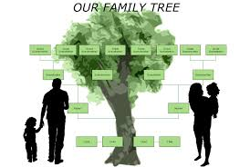 how do family trees work how the world works the genealogy of darnell l williams