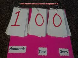 How To Create A Place Value Chart Place Value At Every Grade Minds In Bloom