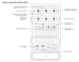 2006 ford e350 fuse diagram under hood and under dash 2006 ford e350 fuse panel diagram battery junction box