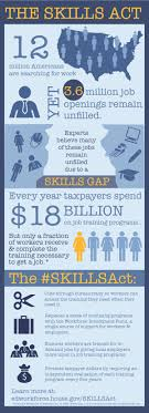 fixing a broken job training system education the workforce the skillsact