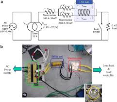 short circuit test of a novel solenoid type high tc superconducting full size image