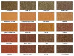 Brown Colour Chart Dulux Dulux Semi Transparent Stain Colours
