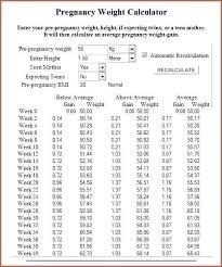 Average Baby Weight Gain Chart Iamfree Club