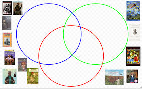 How To Make A Venn Diagram On Google Drawing Harriet Tubman Venn Diagram On Prezi Google Drawing Rsd2 4th