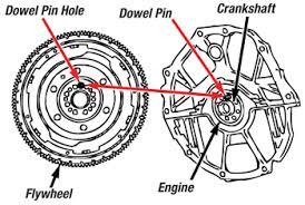 Tech Tip: Nissan And Infiniti Dual Mass Flywheel Installation