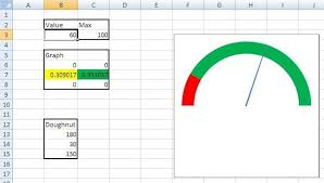 Create Speedometer Chart In Excel 2013 Speedometer Graph In Excel Data Visualization Excel